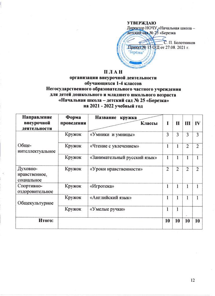 План организации внеурочной деятельности на 2021 - 2022 уч. г.