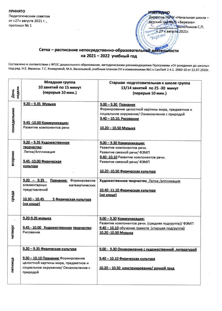 Сетка - расписание непосрественно - образовательной деятельности на 2021 - 2022 уч. г.