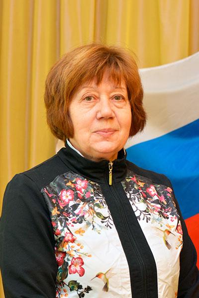 Учитель, инструктор по физической культуре – Логинова Ирина Николаевна
